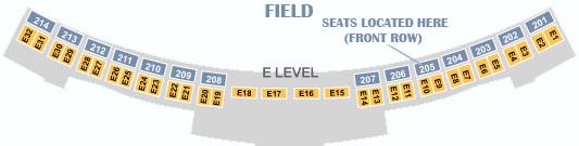 seat_location